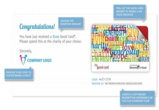 Image of Network for Good's Good Card