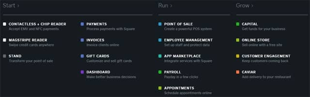 Screenshot of Square's product offerings.