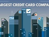 Credit Card Companies: 15 Largest Issuers ([current_year] List)