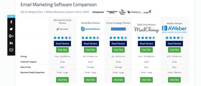 Merchant Maverick Comparison Chart Screenshot