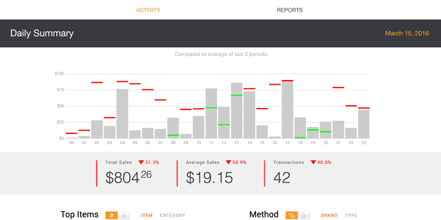 Screenshot of PayAnywhere Report Feature