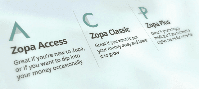 Screenshot of Zopa lending options