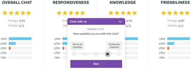 Screenshot of Olark Chat Ratings