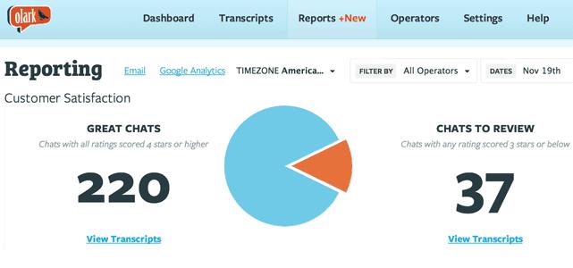 Screenshot of Olark Reports