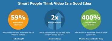 Screenshot of video conferencing statistics