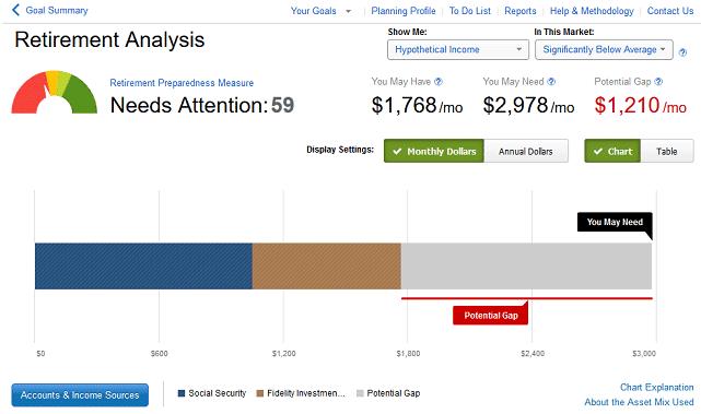 Screenshot of Planning & Guidance Score