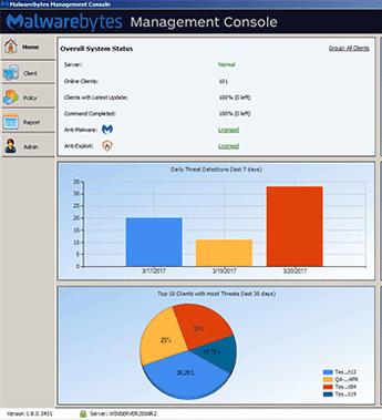 Screenshot of Malwarebytes Management Console
