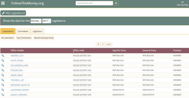 Screenshot of the My Legislature tool