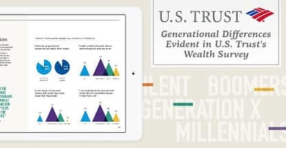 Us Trust Wealth Survey Highlights Generational Differences
