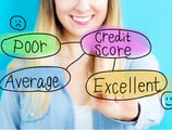 [card_field card_choice='5853' field_choice='title'] Credit Score Requirements for [current_year]