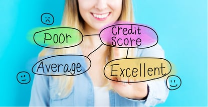 Capital One Venture Card Credit Score Requirements