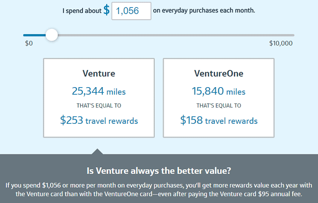 Screenshot of Capital One Travel Rewards Slider