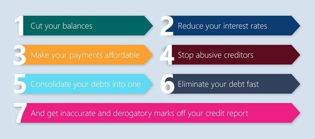 Screenshot of Golden Financial Services' debt advice