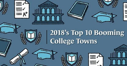 Top 10 Booming College Towns