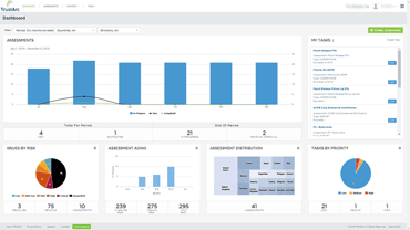 Screenshot of the Assessment Manager dashboard