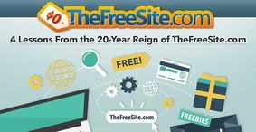 4 Lessons on Driving Traffic & Brand Promotion From a 20-Year Legacy of Freebies on TheFreeSite.com