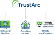 Screenshot of TrustArc rebranding