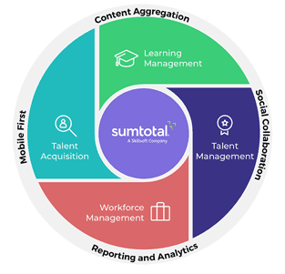 SumTotal Components Graphic