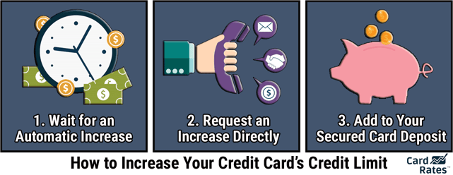 Graphic of Ways to Increase Your Credit Limit