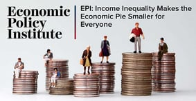 EPI Research Shows Income Inequality Reduces the Buying Power of Lower-Wage Workers and Makes the Economic Pie Smaller for Everyone