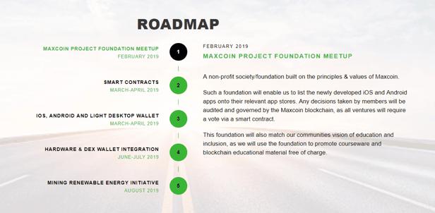 MaxCoin Project Roadmap