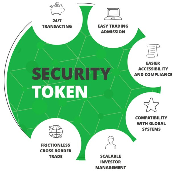Graphic from the TokenMarket website