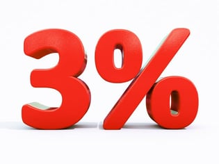 Percentage rate icon on a white background