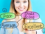 [current_year] Credit Scores Needed for Chase Cards