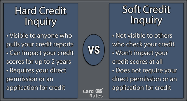 Hard Credit Inquiry vs. Soft Credit Inquiry