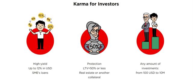 Karma Investors Graphic