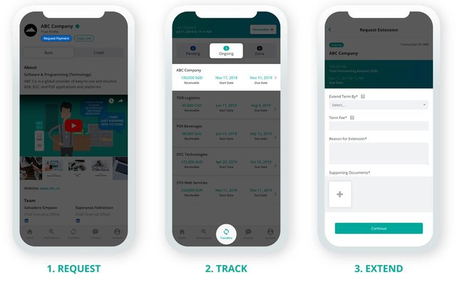 Screenshots of TruX platform on mobile devices