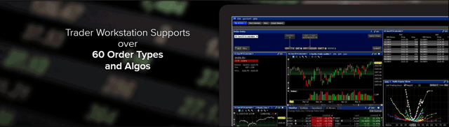Trader Workstation Screenshot