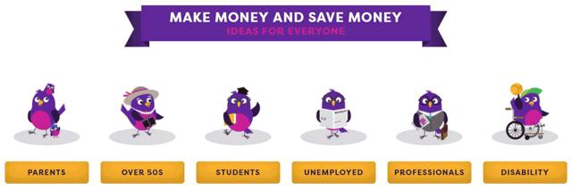 MoneyMagpie Readers Graphic