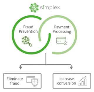 Screenshot of Simplex workflow