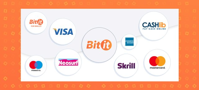 Screenshot of Bitit payment network