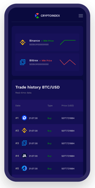 Cryptoindex iPhone Screenshot