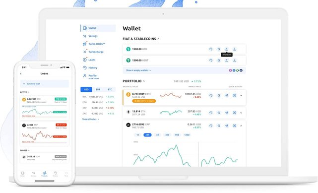 Screenshots of YouHodler interface on devices
