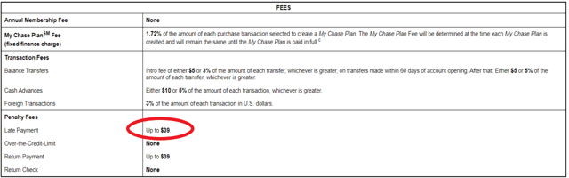 Screenshot of Fees for the Chase Freedom® Card