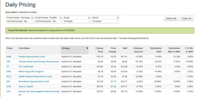 Daily Pricing Screenshot