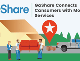 GoShare Puts the Sharing Economy to Work by Connecting Truck and Van Delivery Professionals with People Who Need Moving Services