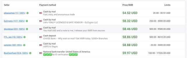 Cuplikan layar LocalMonero marketplace