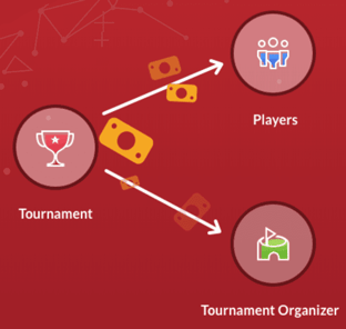 Tournament Solution Graphic