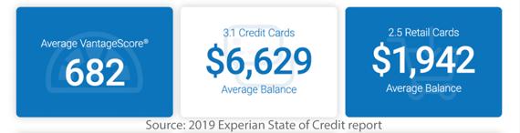 2019 Experian Stats