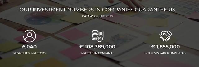 Screenshot of MytripleA investor statistics