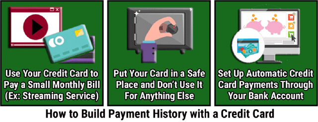 How to Establish Payment History with a Credit Card