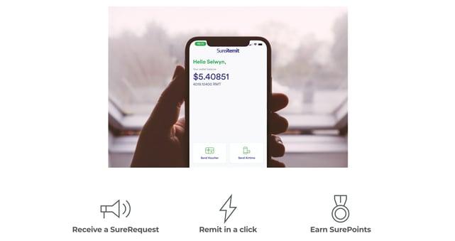 Screenshot of SureRemit and SureGifts app process