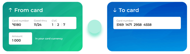 Card-to-Card Transfer Graphic