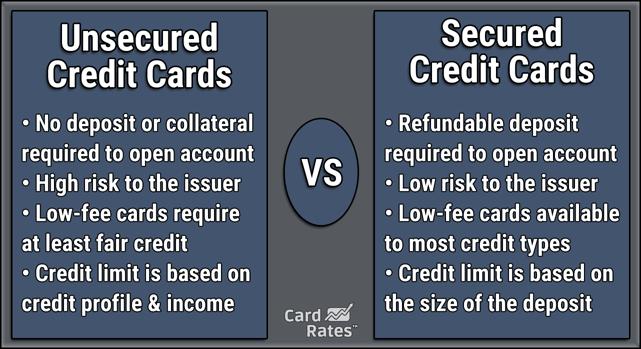 Unsecured Credit vs. Secured Credit