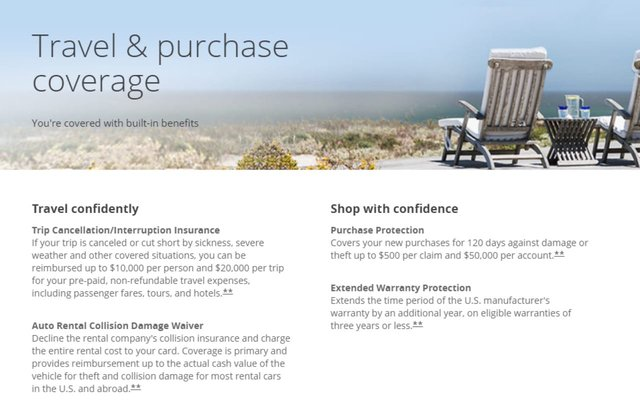 Screenshot of benefits offered by the Chase Sapphire Preferred Card