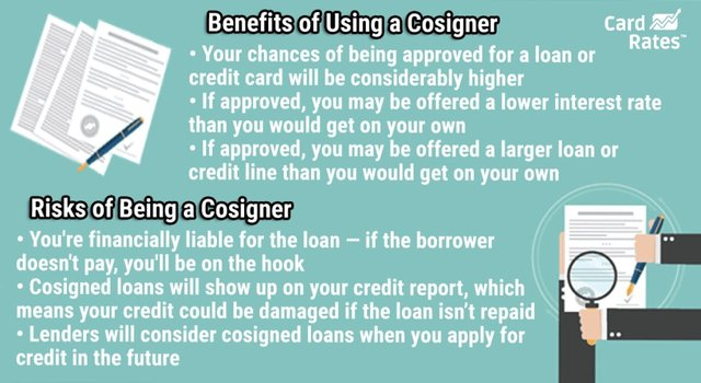 Benefits and Risk of Using a Cosigner